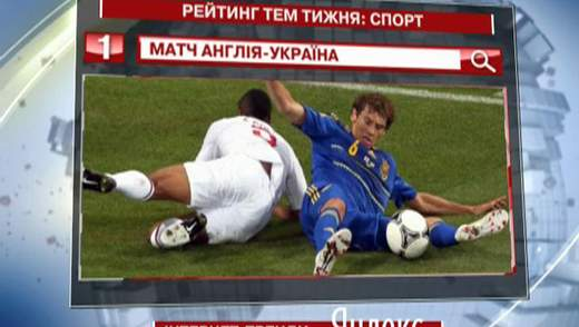 Найпопулярніша спортивна подія у Yandex - матч збірних України та Англії