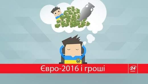 Сколько получила сборная Украины на Евро? Познавательная инфографика