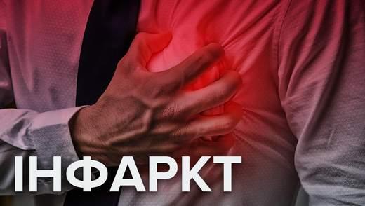 """Інфаркт – хвороба, що """"молодшає"""": симптоми, лікування, перша допомога та причини виникнення"""