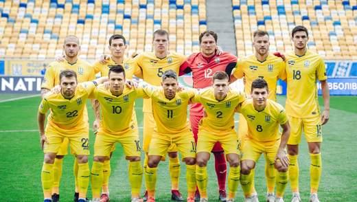 Україна здійснила найбільший стрибок у рейтингу футбольних збірних за місяць