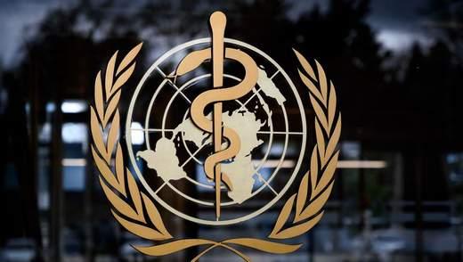 У більшій частині світу пандемію не взято під контроль, ситуація погіршується, – ВООЗ