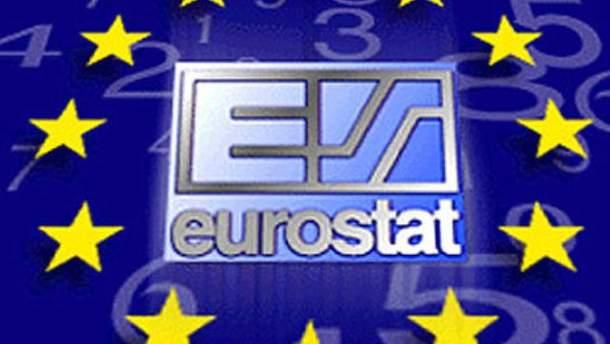 Евростат опубликовал данные госдолгов ЕС