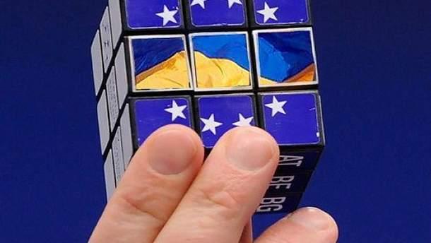 Україна-ЄС