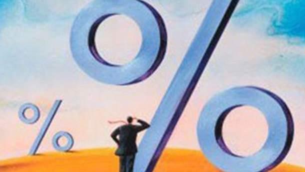 Нулевая инфляция