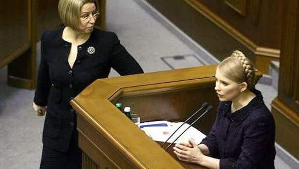 Герман и Тимошенко