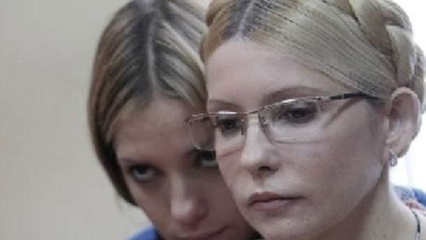 Юлія та Євгенія Тимошенко