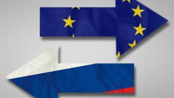 ЄС проти Митного союзу