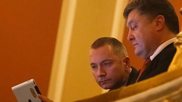 Порошенко та Лошкін