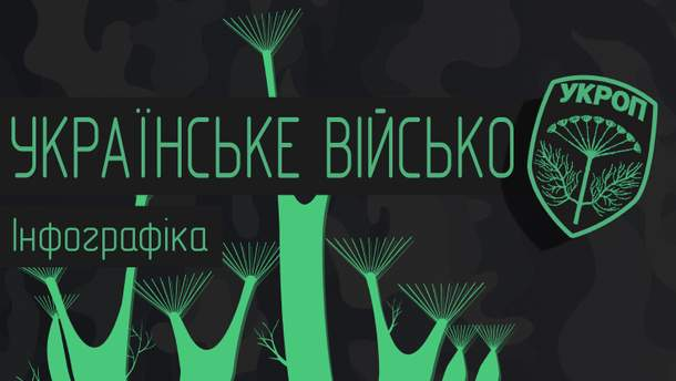 """""""Укропське військо"""""""