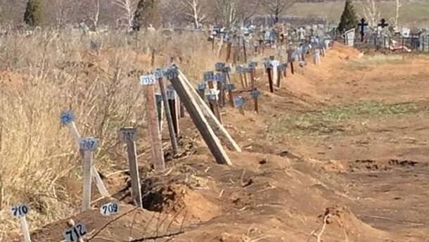Поховання у Єнакієво
