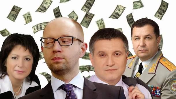 Доходы украинских министров