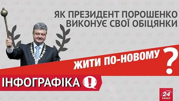 Что обещал Порошенко