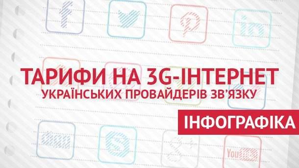 Тарифи на 3G