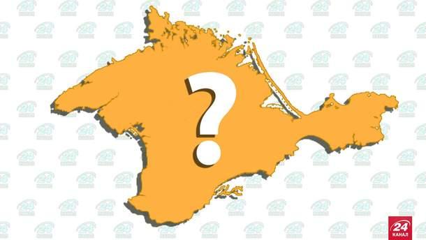 Яка доля Криму?