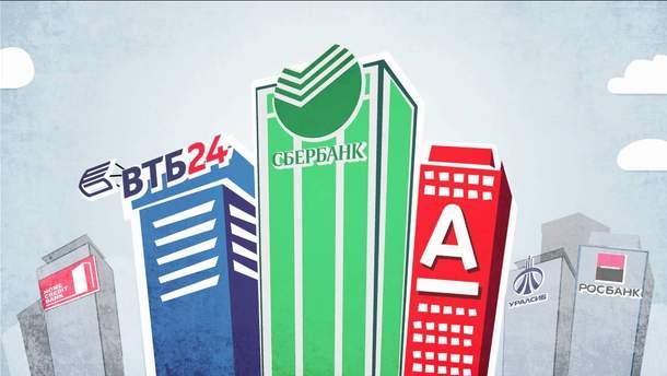 Російські банки
