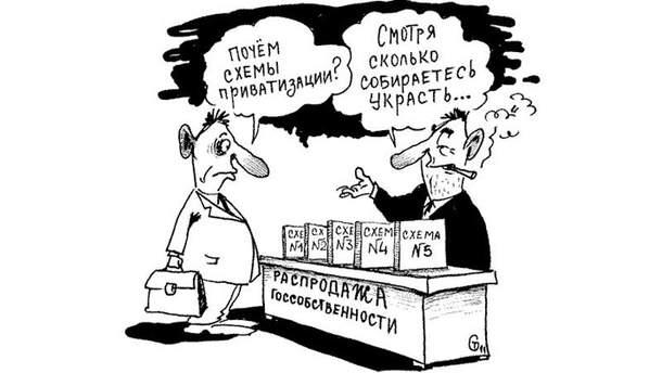 Приватизация