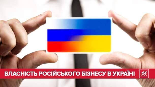 Чем владеют россияне в Украине