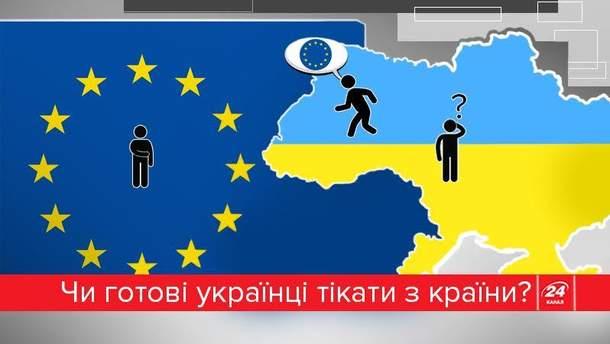 Хотят ли украинцы работать не дома?