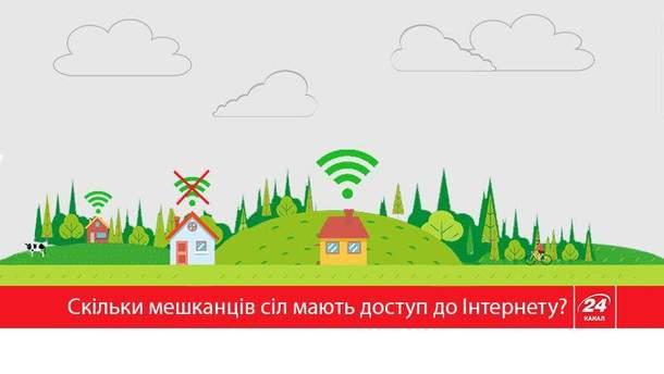 Село и интернет