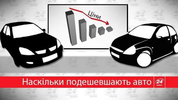 Чи будуть вживані машини дешевшими?