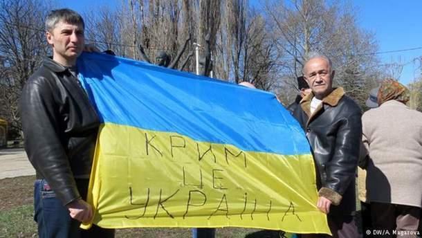 Крым – это Украина