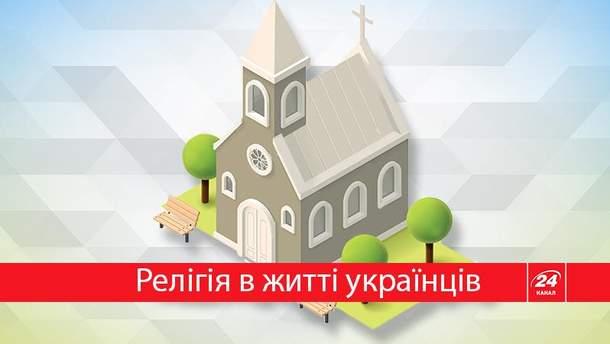 Сколько украинцев считают себя религиозными людьми