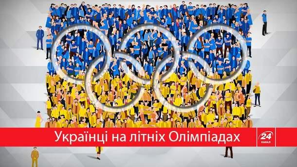 Скільки українців візьме участь у змаганнях в Ріо