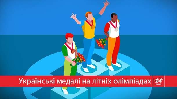 Українські спортсмени традиційно привозять додому багато медалей