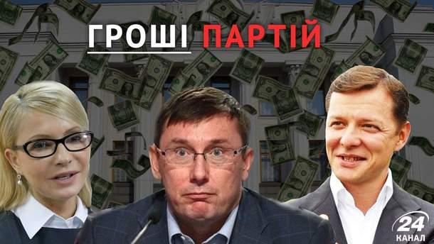Деньги партий