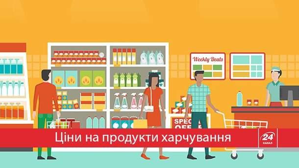 Почти все продукты питания за год прибавили в цене