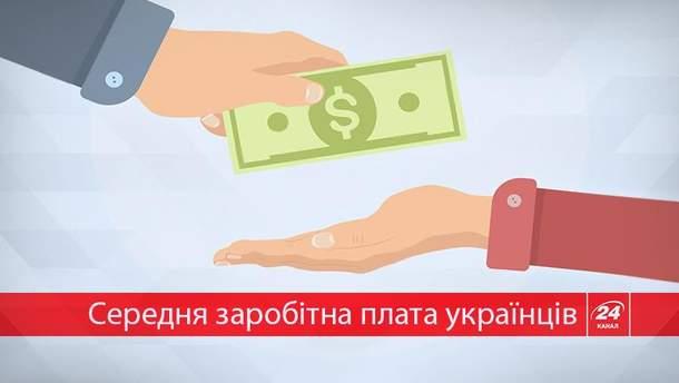 Скільки заробляли українці 20 років тому і зараз