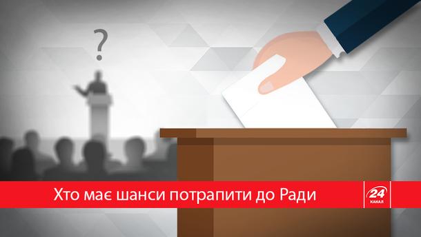 В новый парламент могут пройти 6 партий