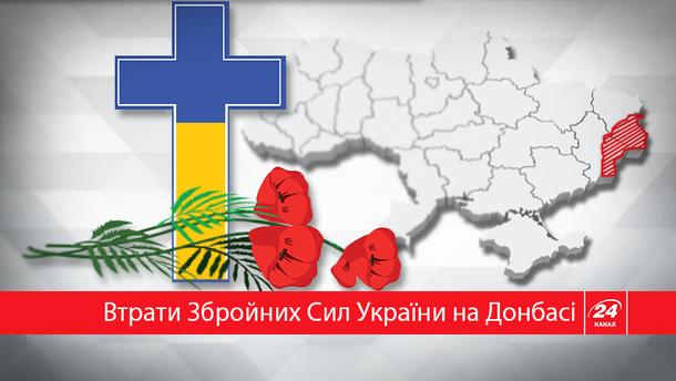 На Донбасі загинуло понад 2 тисячі військовослужбовців ЗСУ