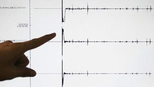 Самое опасное землетрясение – в Японии