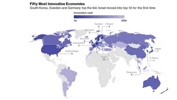 Bloomberg Innovation Index