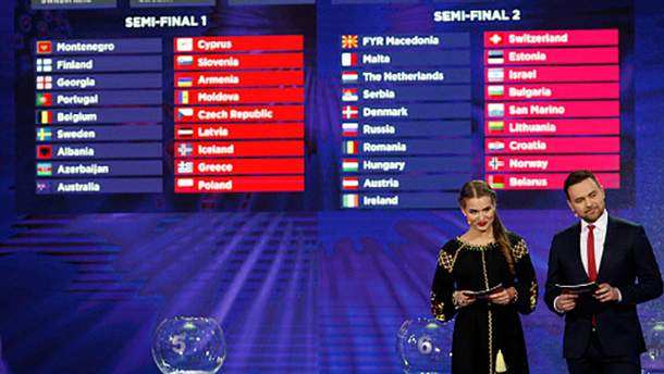 Жеребьевка на Евровидение