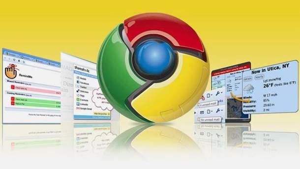 Лучшие расширения для Chrome