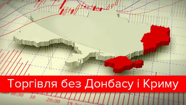 Експортні втрати України