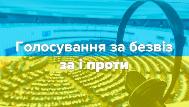 Європарламент підтримав надання безвізового режиму Україні