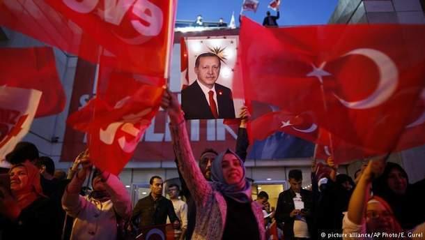 Референдум у Туреччині
