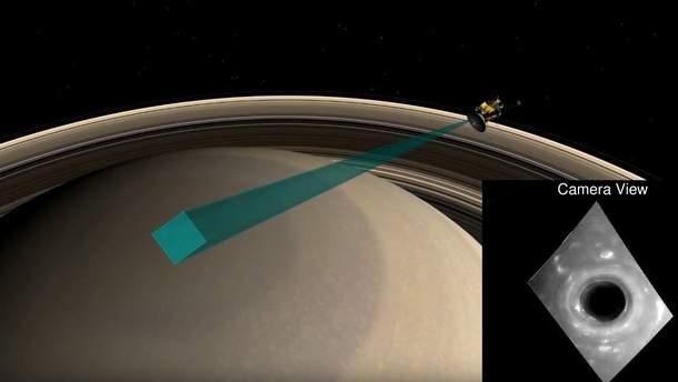 Поверхня Сатурна
