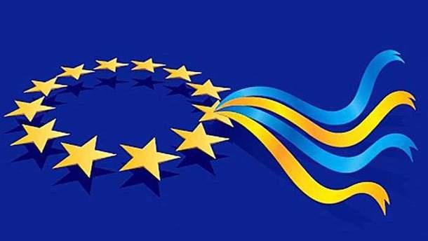 Угода про асоціацію Україна-ЄС