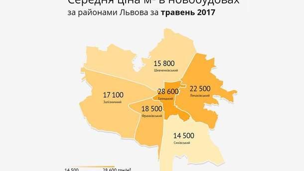 Стоимость и особенности недвижимости бизнес-класса во Львове