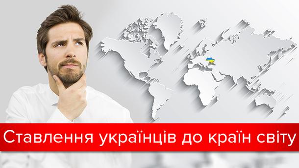 Настроения украинцев в отношении России и мира