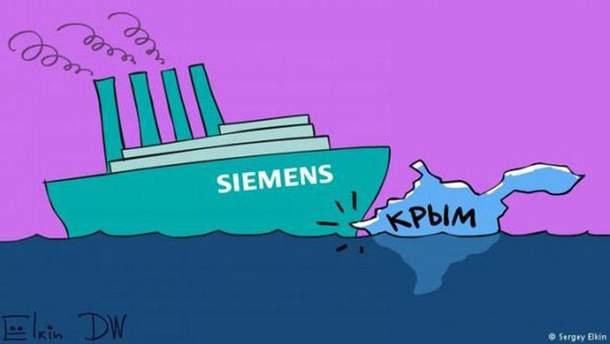 Скандал довкола турбін Siemens