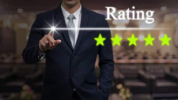 Рейтинг відомств
