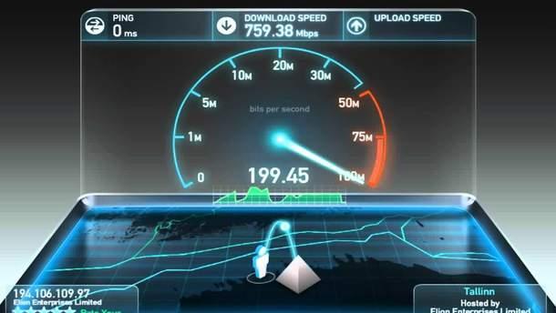 """Україна – """"в хвості"""" світового рейтингу швидкості інтернету"""