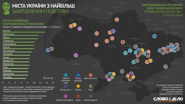 Карта городов с худшими показателями чистоты воздуха