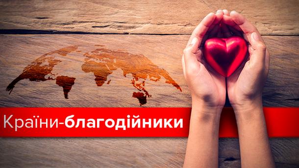 Глобальный рейтинг благотворительности 2017