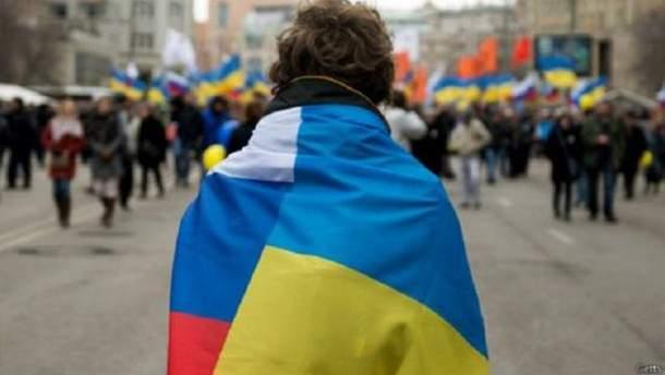 Результати опитування Україна – Росія